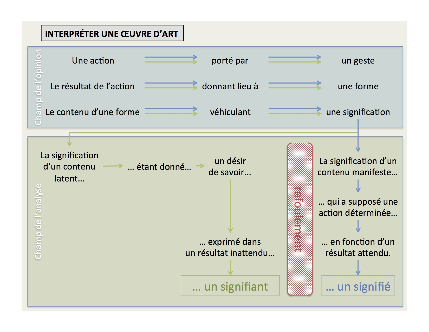 grille_analyse